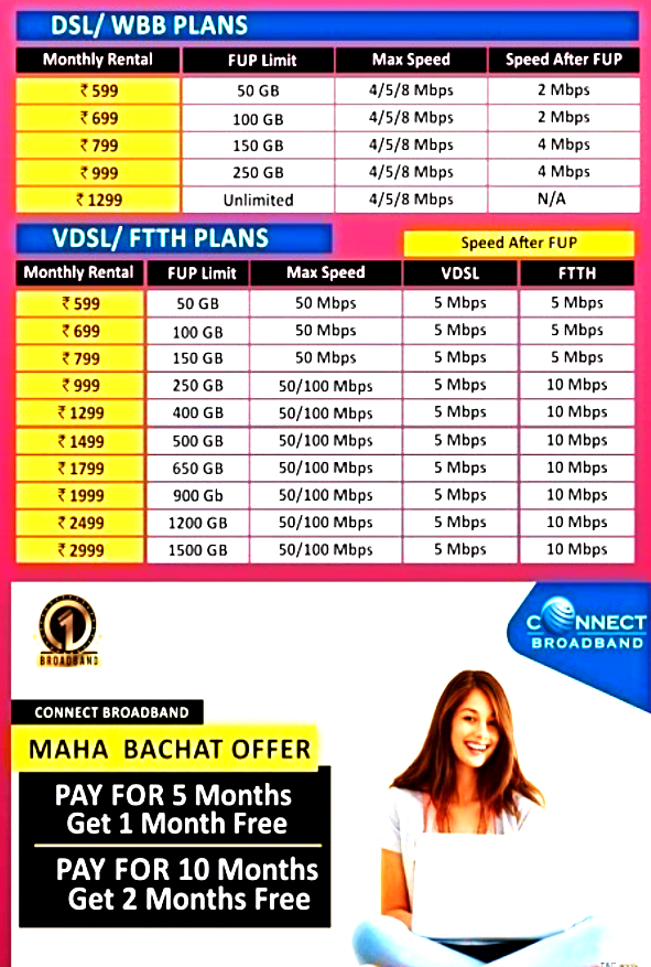 Connect broadband chandigarh tariffs details new